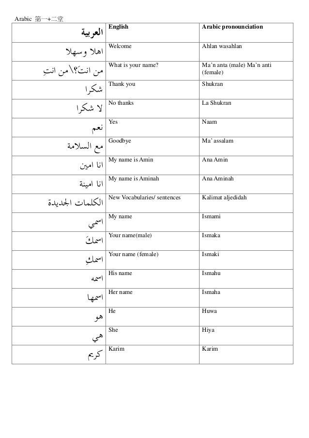 Arabic 第一+二堂 English Arabic pronounciation Welcome Ahlan wasahlan  What is your name? Ma'n anta (male) Ma'n anti (female) ...