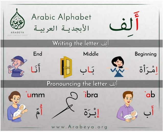 5 letter words that start with ta arabic alphabets arabeya arabic language center 28197