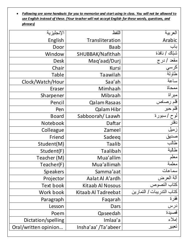 Arabic classroom lingo