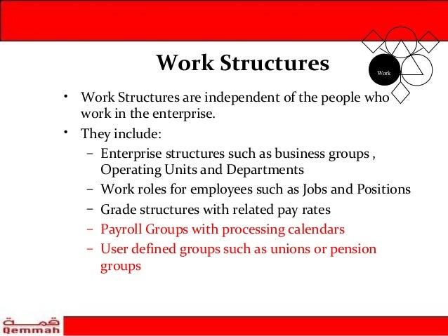 Independent Arabic Jobs