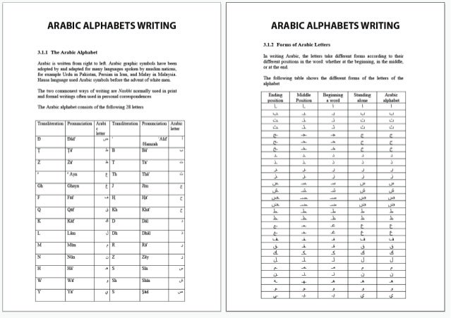 ARABIC ALPHABETS WRITING ARABIC ALPHABETS WRITING  3.1.2 Forms oI'A1-able Letters  3.1.1 The Arabic Alphabet _ _ _ _ _ _ I...
