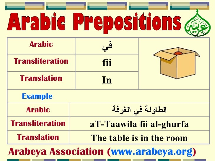 Arabic          ‫في‬ Transliteration     fii  Translation        In   Example    Arabic              ‫الطاولة في الغرفة‬Tr...