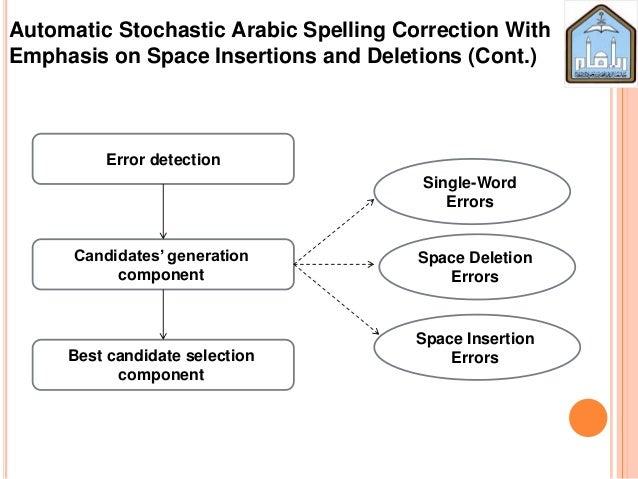 microsoft word 2010 arabic spell check download