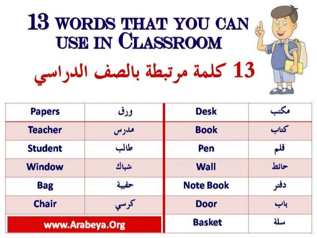 "13 WORDS THAT YOU CAN   USE IN CLASSROOM             Book . "" F"" Student +_ u-5% Pen L ,3 window St. » Wall hflr Bag  Note ..."