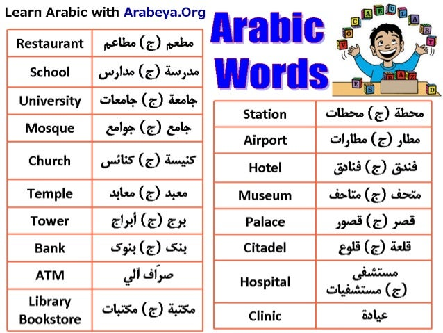 Arabic words for Arabic cuisine names