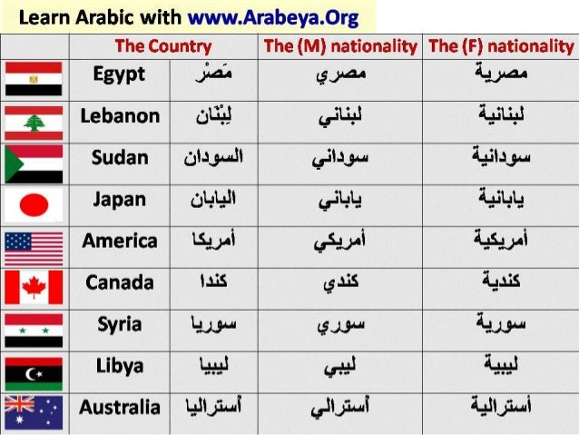 homonymy arabic language and words Arabic men and women do not use some of the terms of endearment americans use, such as sweetie or baby, but they do use the following terms to express love and affection if you've had to travel back home and want to tell your arabic lover how much you miss and love him, try these phrases.