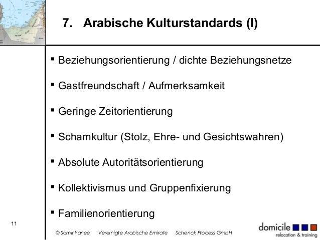 7. Arabische Kulturstandards (I)  Beziehungsorientierung / dichte Beziehungsnetze  Gastfreundschaft / Aufmerksamkeit  G...