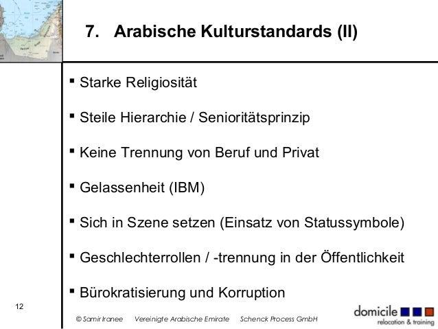 7. Arabische Kulturstandards (II)  Starke Religiosität  Steile Hierarchie / Senioritätsprinzip  Keine Trennung von Beru...
