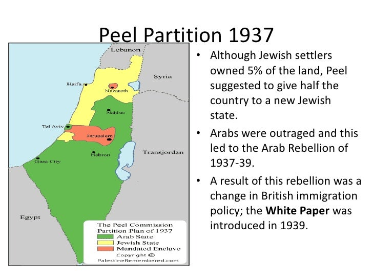 WORLD WAR TWO & HOLOCAUST• The threatened Jewish revolt did not happen primarily  because of the outbreak of WW2- many Jew...