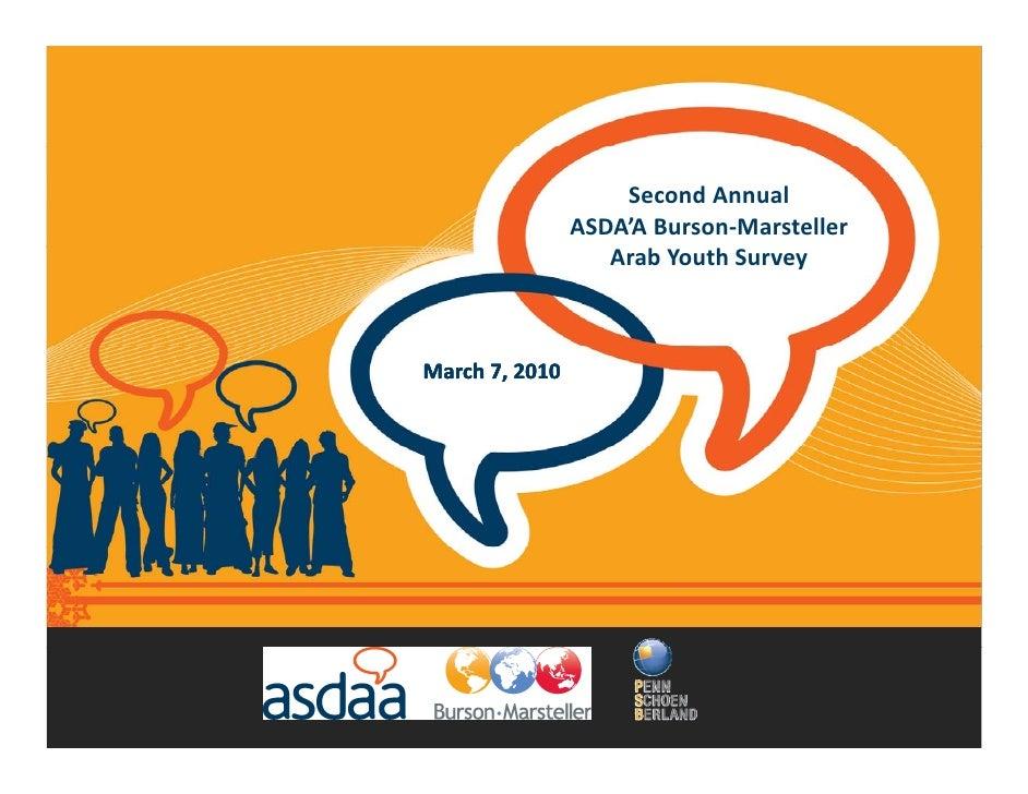 Arab youth survey 2010