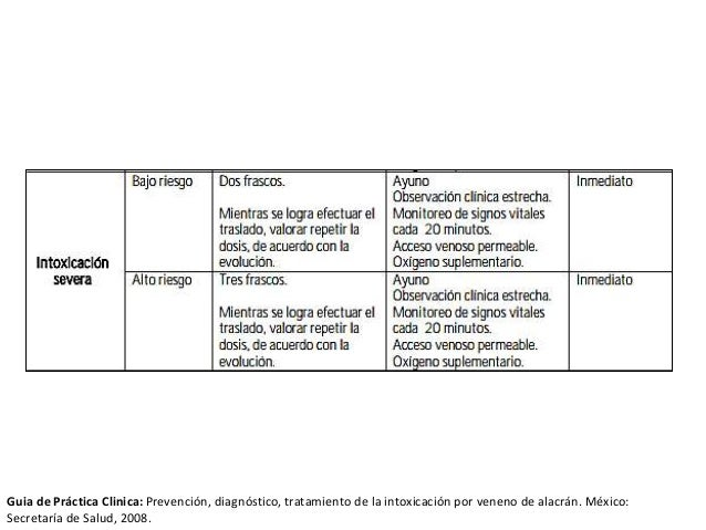 Guia de Práctica Clinica: Prevención, diagnóstico, tratamiento de la intoxicación por veneno de alacrán. México: Secretarí...