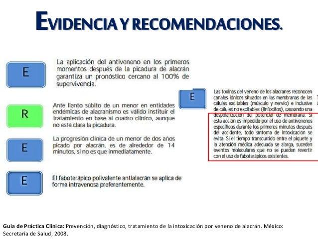 EVIDENCIAYRECOMENDACIONES. Guia de Práctica Clinica: Prevención, diagnóstico, tratamiento de la intoxicación por veneno de...