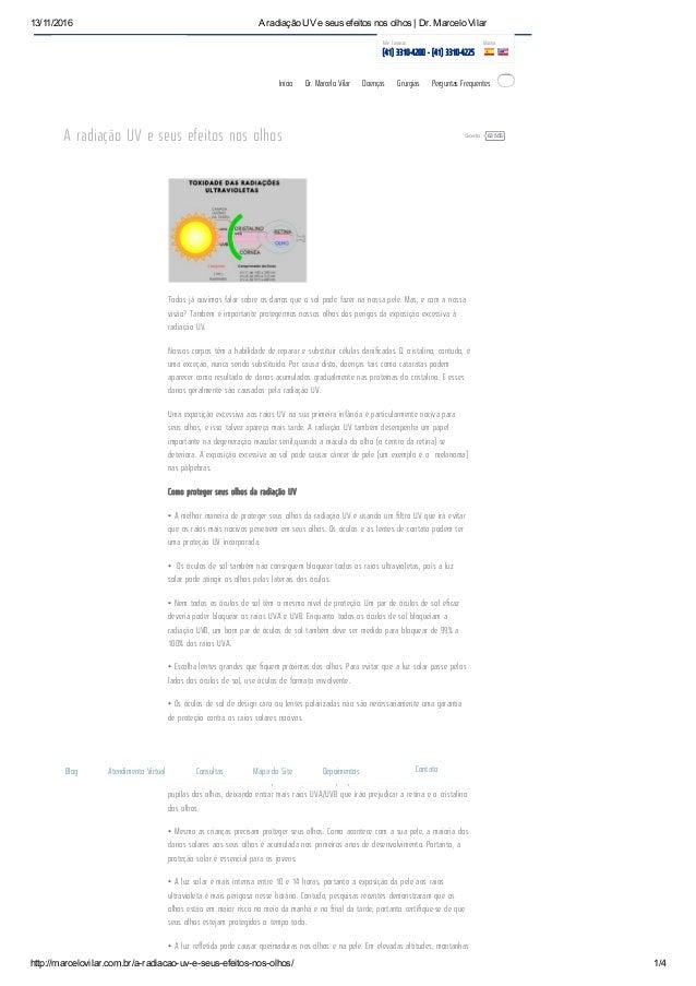 13/11/2016 AradiaçãoUVeseusefeitosnosolhos|Dr.MarceloVilar http://marcelovilar.com.br/aradiacaouveseusefei...