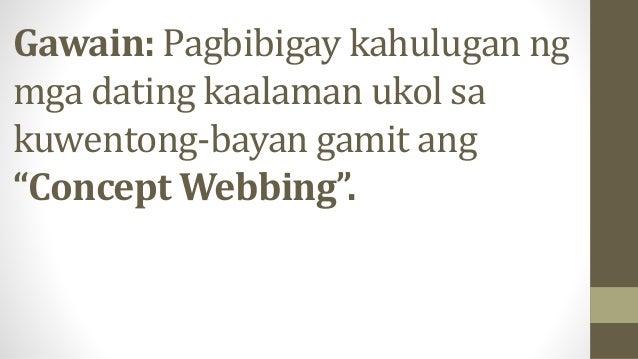 """Gawain: Pagbibigay kahulugan ng mga dating kaalaman ukol sa kuwentong-bayan gamit ang """"Concept Webbing""""."""