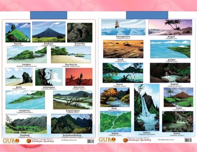 Yamang Lupa Chart Aralin 1 powerpoint pr...