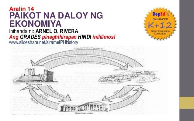 Aralin 14 PAIKOT NA DALOY NG EKONOMIYA Inihanda ni: ARNEL O. RIVERA Ang GRADES pinaghihirapan HINDI inililimos! www.slides...