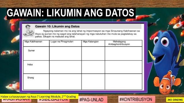 ➢ Ang mga bansang maraming batang populasyon ay may mataas na child dependency ratio. ➢ Nangangahulugan itong maraming bat...