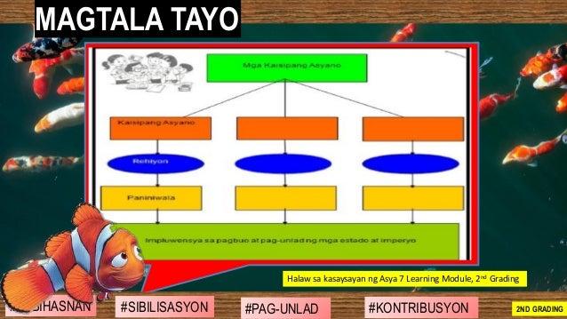 #SIBILISASYON #PAG-UNLAD #KONTRIBUSYON#KABIHASNAN 2ND GRADING MAGTALA TAYO Halaw sa kasaysayan ng Asya 7 Learning Module, ...