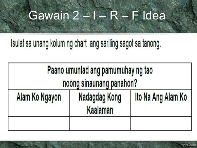 Ano ang kahalagahan ng kaugalian ng mga Filipino?