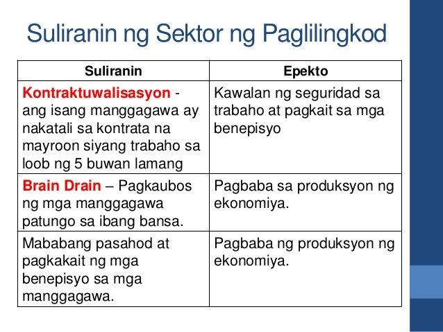 Suliranin ng Sektor ng Paglilingkod Suliranin Epekto Kontraktuwalisasyon - ang isang manggagawa ay nakatali sa kontrata na...