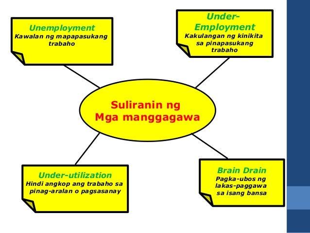 Suliranin ng Mga manggagawa Unemployment Kawalan ng mapapasukang trabaho Under- Employment Kakulangan ng kinikita sa pinap...