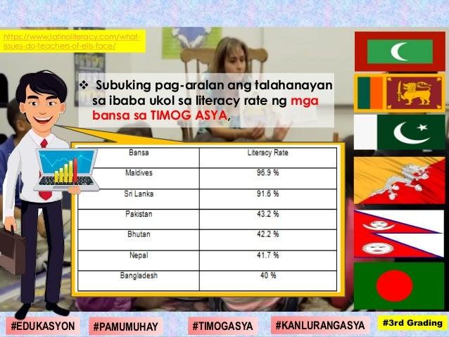  Subuking pag-aralan ang talahanayan sa ibaba ukol sa literacy rate ng mga bansa sa TIMOG ASYA, https://www.latinoliterac...
