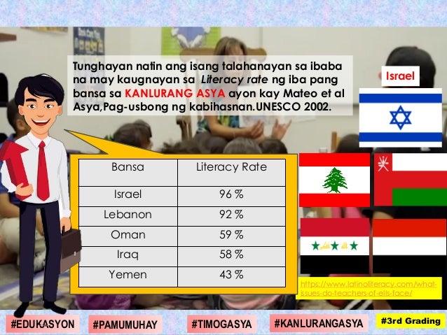 https://www.latinoliteracy.com/what- issues-do-teachers-of-ells-face/ Tunghayan natin ang isang talahanayan sa ibaba na ma...