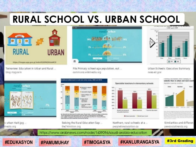 https://www.arabnews.com/node/1639096/saudi-arabia-education RURAL SCHOOL VS. URBAN SCHOOL #1st Grading#4th Grading#1st Gr...