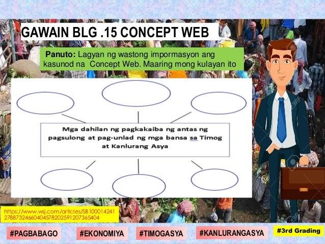 GAWAIN BLG .15 CONCEPT WEB #1st Grading#4th Grading#1st Grading#3rd Grading#DIGMAAN #SANHI #EPEKTO#KILUSAN #KANLURANGASYA#...