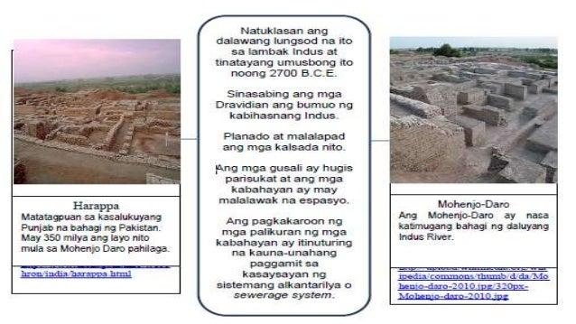 ANG KABIHASNANG INDUS SA TIMOG ASYA • Narating ng mga Dravidian ang tugatog ng kanilang kabihasnan noong 2000 B.C.E. subal...