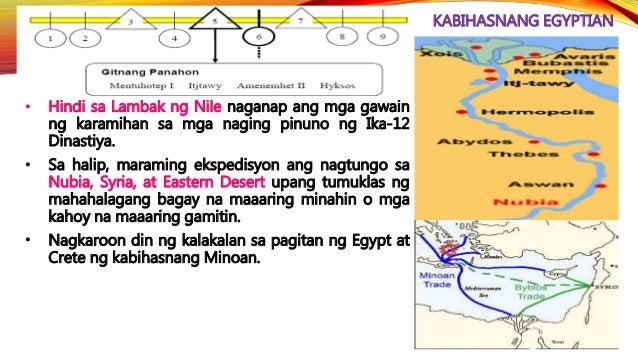 KABIHASNANG EGYPTIAN • Ano ang nais ipahiwatig ng mapa? ________________________________ • Bakit tinagurian ang Bagong Kah...