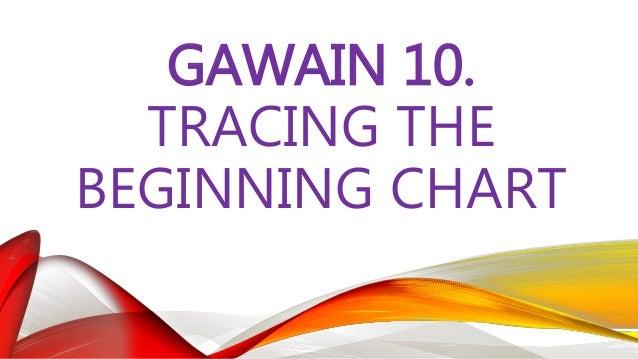 GAWAIN 12: KABIHASNANG PATHWAY DIAGRAM 5. Pumili ng dalawang kapangkat na mag-uulat sa klase ng nabuong pathway diagram. 6...