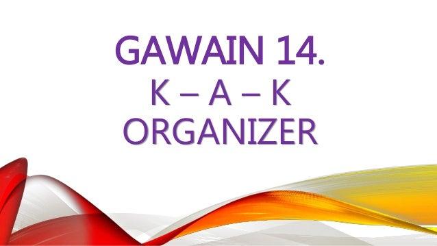 GAWAIN 17: POKUS NGAYON Preserbasyon ng mga Pamana ng mga Sinaunang Kabihasnan ng Daigdig Isiping tagapangulo ka ng Nation...