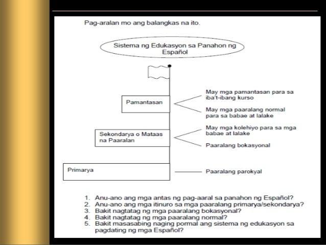 Mga Paaralang Primarya Ito ay paaralang parokya na pinangangasiwaan ng mga kura- paroko. Ang mga asignaturang itinuturo sa...