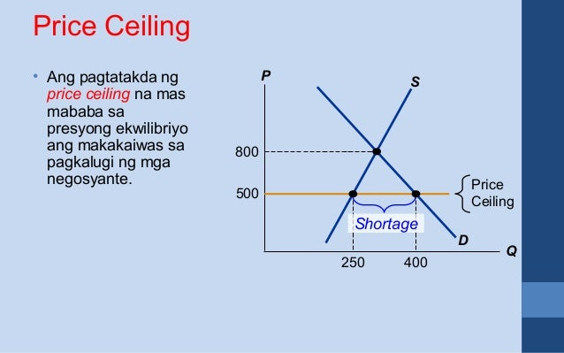Ano Ang Price Floor At Price Ceiling Aralin 6 Pamilihan At