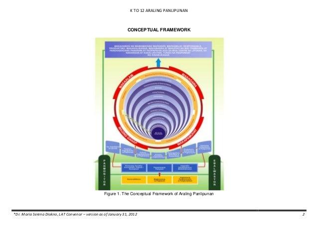 araling panlipunan On this page you can read or download semi detailed lesson plan in araling panlipunan grade 7 in pdf format.