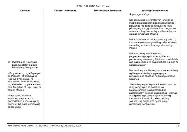 k to 12 curriculum guide araling panlipunan