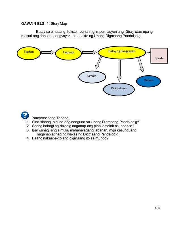 nt1110module4 sa Volkswagen jetta repair manual geometry review 5 1 5 4  caps paper 1 topics unit 9 quiz nt1110 2000 jeep  memorandum 2018 final exam sa 2000 nissan .