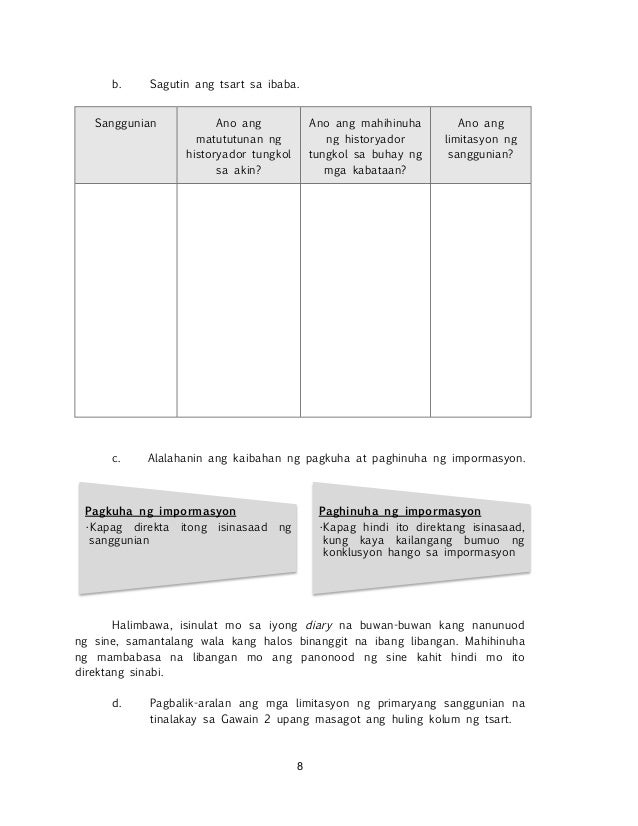 K to 12 grade 7 learning module in araling panlipunan 9 fandeluxe Image collections