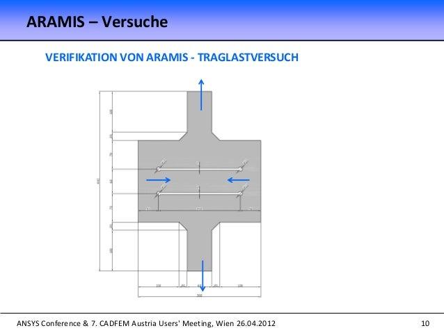 ANSYS Conference & 7. CADFEM Austria Users' Meeting, Wien 26.04.2012 10 VERIFIKATION VON ARAMIS - TRAGLASTVERSUCH ARAMIS –...
