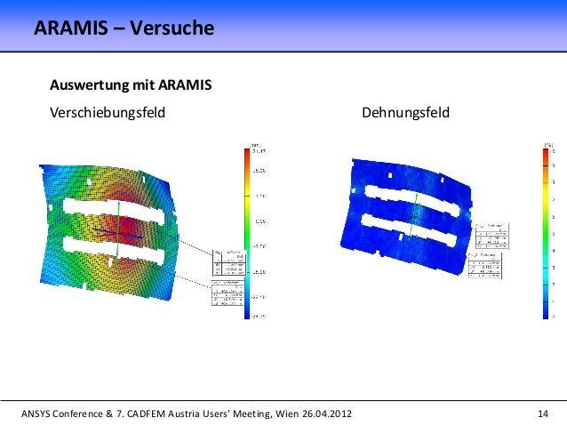 ANSYS Conference & 7. CADFEM Austria Users' Meeting, Wien 26.04.2012 14 Auswertung mit ARAMIS Verschiebungsfeld Dehnungsfe...