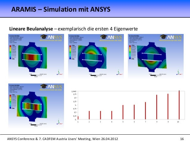 ANSYS Conference & 7. CADFEM Austria Users' Meeting, Wien 26.04.2012 16 Lineare Beulanalyse – exemplarisch die ersten 4 Ei...