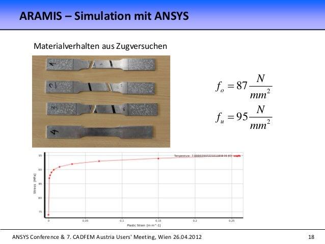 ANSYS Conference & 7. CADFEM Austria Users' Meeting, Wien 26.04.2012 18 Materialverhalten aus Zugversuchen 2 2 87 95 o u N...