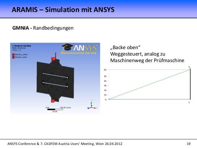ANSYS Conference & 7. CADFEM Austria Users' Meeting, Wien 26.04.2012 19 GMNIA - Randbedingungen ARAMIS – Simulation mit AN...