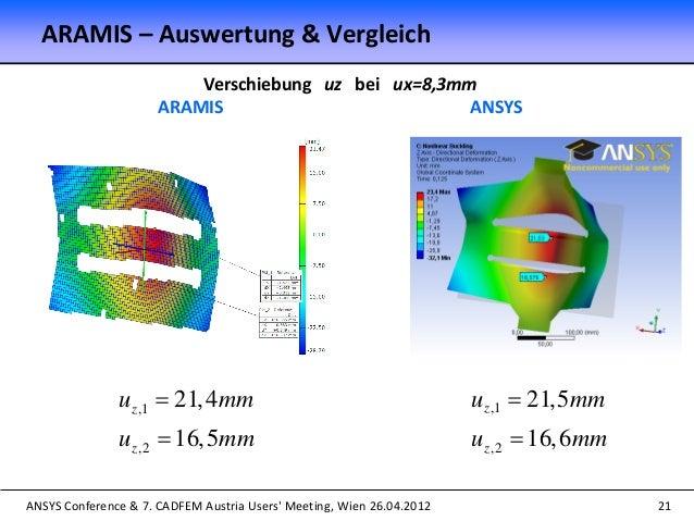 ANSYS Conference & 7. CADFEM Austria Users' Meeting, Wien 26.04.2012 21 Verschiebung uz bei ux=8,3mm ARAMIS ANSYS ,1 ,2 21...
