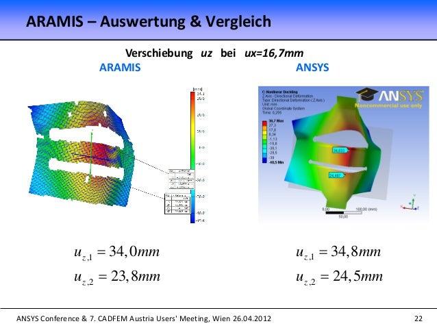 ANSYS Conference & 7. CADFEM Austria Users' Meeting, Wien 26.04.2012 22 Verschiebung uz bei ux=16,7mm ARAMIS ANSYS ,1 ,2 3...