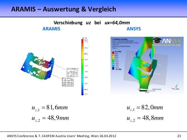 ANSYS Conference & 7. CADFEM Austria Users' Meeting, Wien 26.04.2012 23 Verschiebung uz bei ux=64,0mm ARAMIS ANSYS ,1 ,2 8...