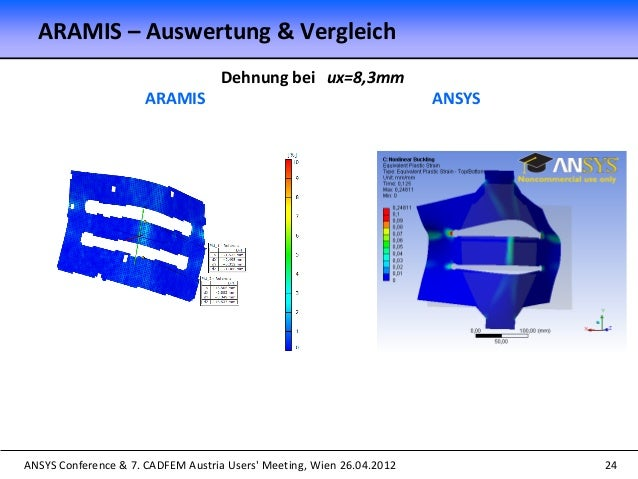 ANSYS Conference & 7. CADFEM Austria Users' Meeting, Wien 26.04.2012 24 Dehnung bei ux=8,3mm ARAMIS ANSYS ARAMIS – Auswert...