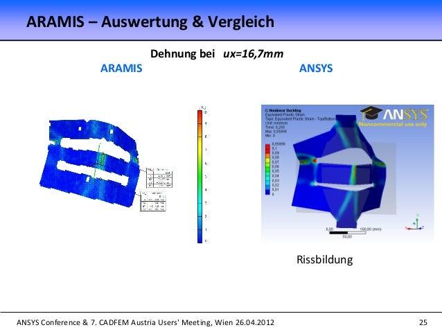 ANSYS Conference & 7. CADFEM Austria Users' Meeting, Wien 26.04.2012 25 Dehnung bei ux=16,7mm ARAMIS ANSYS Rissbildung ARA...