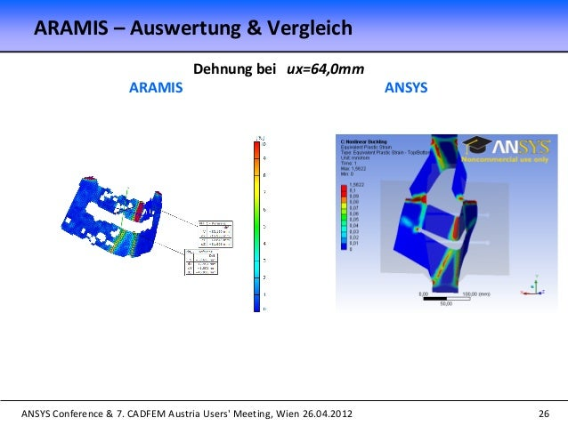 ANSYS Conference & 7. CADFEM Austria Users' Meeting, Wien 26.04.2012 26 Dehnung bei ux=64,0mm ARAMIS ANSYS ARAMIS – Auswer...